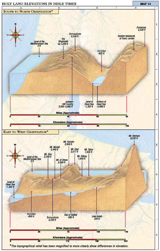 Holy Land Elevations in Bible Times